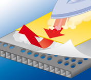 Leifheit Airboard Comfort M Plus Bügelbrett Technologie